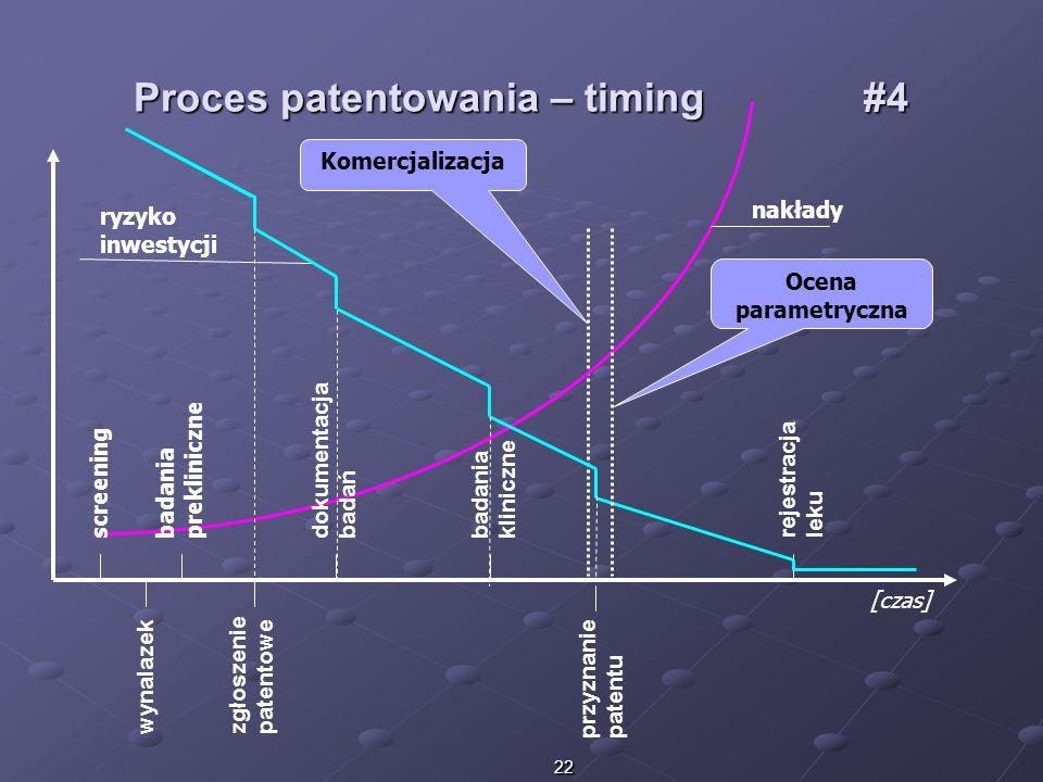 22 Proces patentowania – timing#4 dokumentacja badań badania kliniczne rejestracja leku screeningbadania prekliniczne Komercjalizacja nakłady ryzyko i