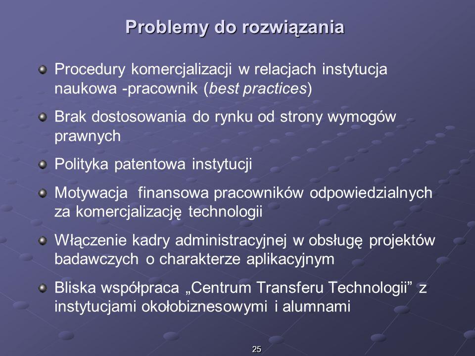 25 Problemy do rozwiązania Procedury komercjalizacji w relacjach instytucja naukowa -pracownik (best practices) Brak dostosowania do rynku od strony w
