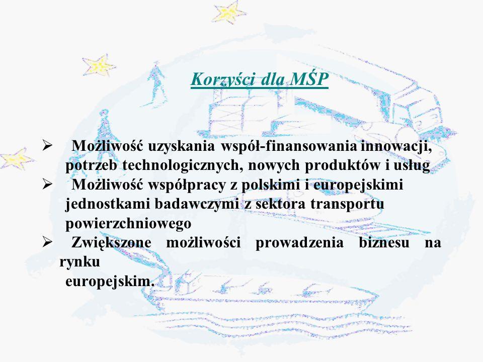 Korzyści dla MŚP Możliwość uzyskania współ-finansowania innowacji, potrzeb technologicznych, nowych produktów i usług Możliwość współpracy z polskimi i europejskimi jednostkami badawczymi z sektora transportu powierzchniowego Zwiększone możliwości prowadzenia biznesu na rynku europejskim.