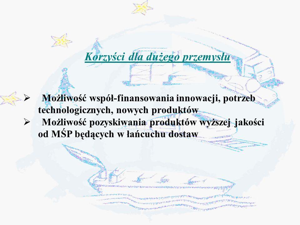 Korzyści dla jednostek naukowo-badawczych i innowacyjnych Możliwość implementacji nowych metod i rozwiązań dla konkretnych potrzeb technologicznych MŚP i innych partnerów przemysłowych Możliwość finansowania prac badawczych na potrzeby przemysłu w tym MŚP Możliwość współpracy w projektach krajowych i europejskich 6.PR
