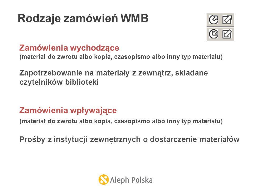 Rodzaje zamówień WMB Zamówienia wychodzące (materiał do zwrotu albo kopia, czasopismo albo inny typ materiału) Zapotrzebowanie na materiały z zewnątrz