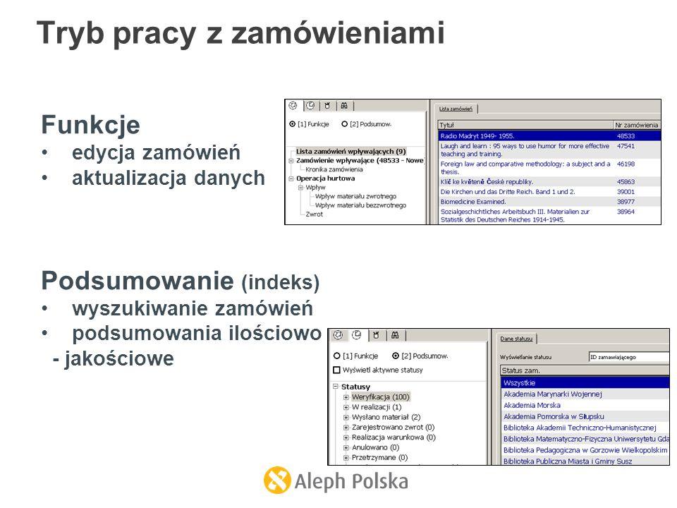 Tryb pracy z zamówieniami Funkcje edycja zamówień aktualizacja danych Podsumowanie (indeks) wyszukiwanie zamówień podsumowania ilościowo - jakościowe