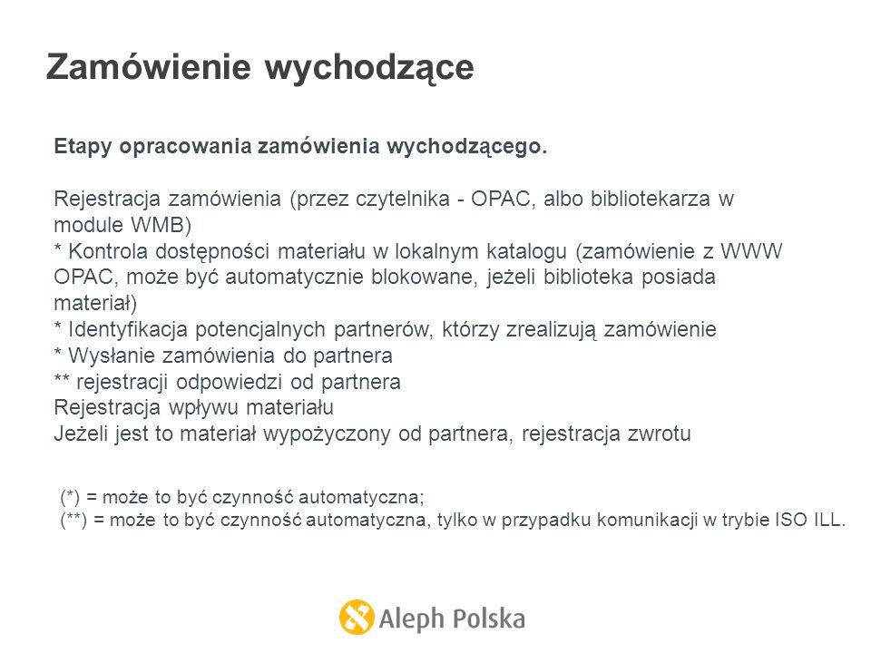 Zamówienie wychodzące Etapy opracowania zamówienia wychodzącego. Rejestracja zamówienia (przez czytelnika - OPAC, albo bibliotekarza w module WMB) * K