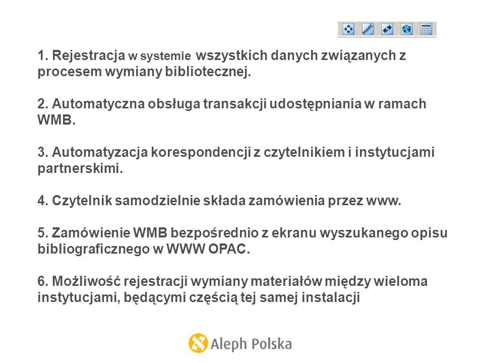 1. Rejestracja w systemie wszystkich danych związanych z procesem wymiany bibliotecznej. 2. Automatyczna obsługa transakcji udostępniania w ramach WMB