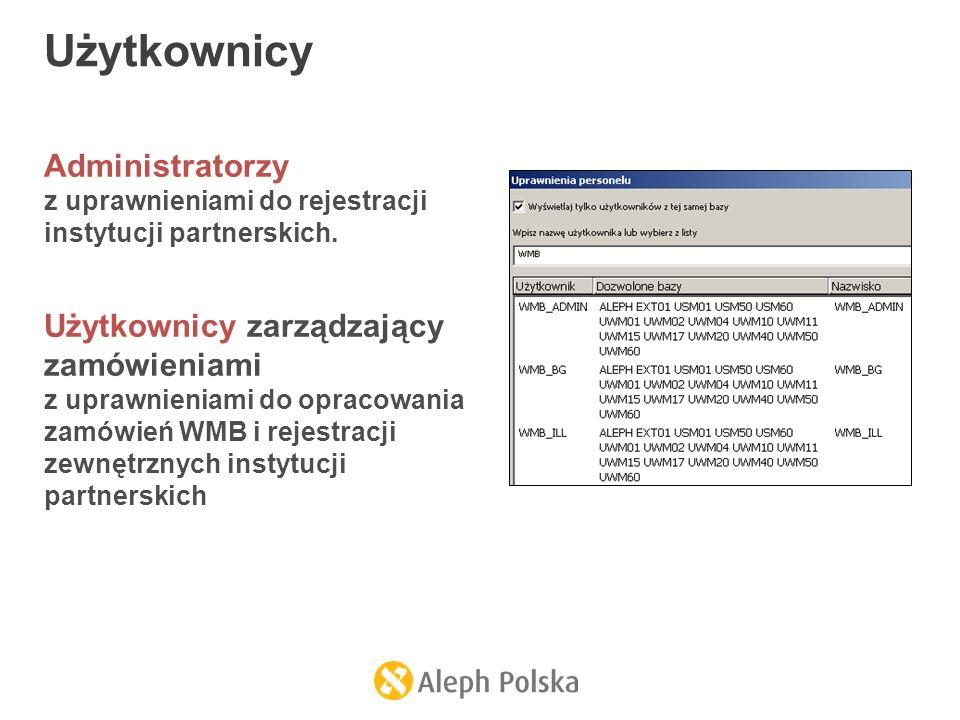 Użytkownicy Administratorzy z uprawnieniami do rejestracji instytucji partnerskich. Użytkownicy zarządzający zamówieniami z uprawnieniami do opracowan