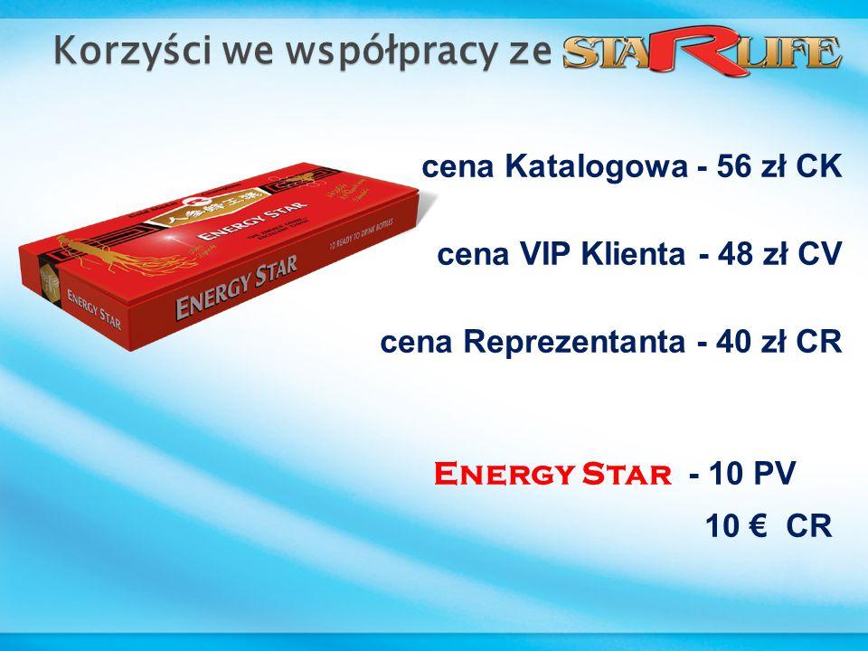 Korzyści we współpracy ze cena Katalogowa - 56 zł CK cena VIP Klienta - 48 zł CV cena Reprezentanta - 40 zł CR Energy Star - 10 PV.
