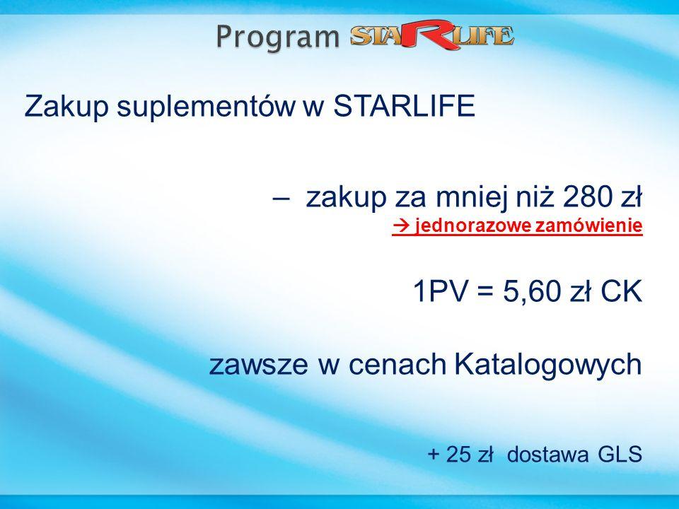 Zakup suplementów w STARLIFE – zakup za mniej niż 280 zł jednorazowe zamówienie 1PV = 5,60 zł CK zawsze w cenach Katalogowych + 25 zł dostawa GLS