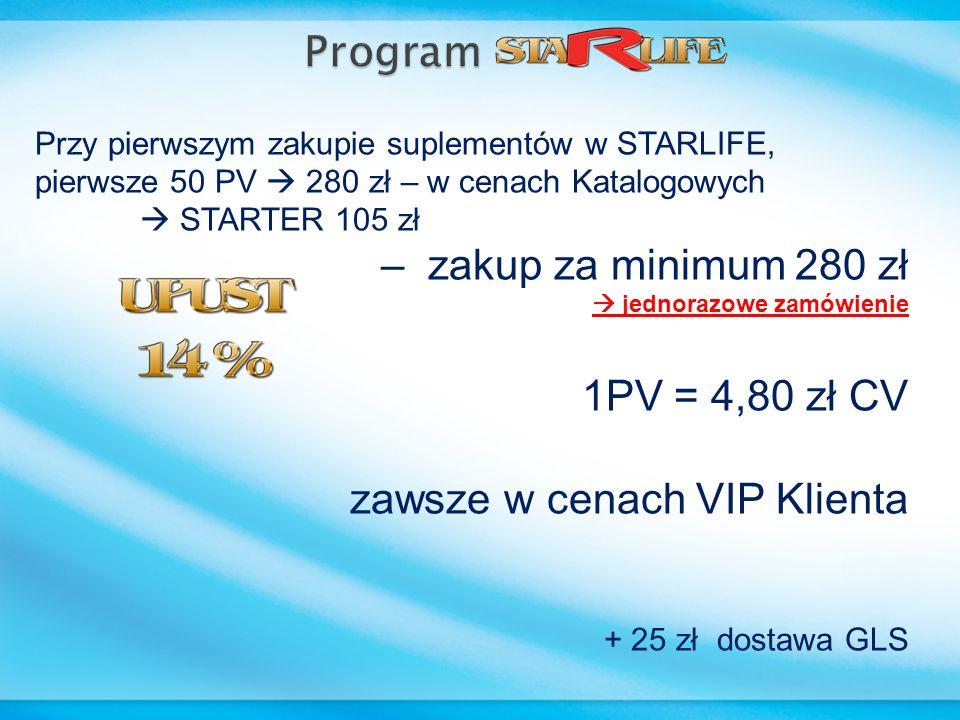 Przy pierwszym zakupie suplementów w STARLIFE, pierwsze 50 PV 280 zł – w cenach Katalogowych STARTER 105 zł – zakup za minimum 280 zł jednorazowe zamówienie 1PV = 4,80 zł CV zawsze w cenach VIP Klienta + 25 zł dostawa GLS