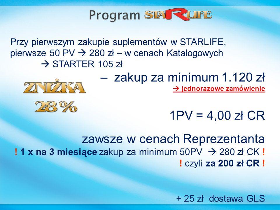 Przy pierwszym zakupie suplementów w STARLIFE, pierwsze 50 PV 280 zł – w cenach Katalogowych STARTER 105 zł – zakup za minimum 1.120 zł jednorazowe zamówienie 1PV = 4,00 zł CR zawsze w cenach Reprezentanta .