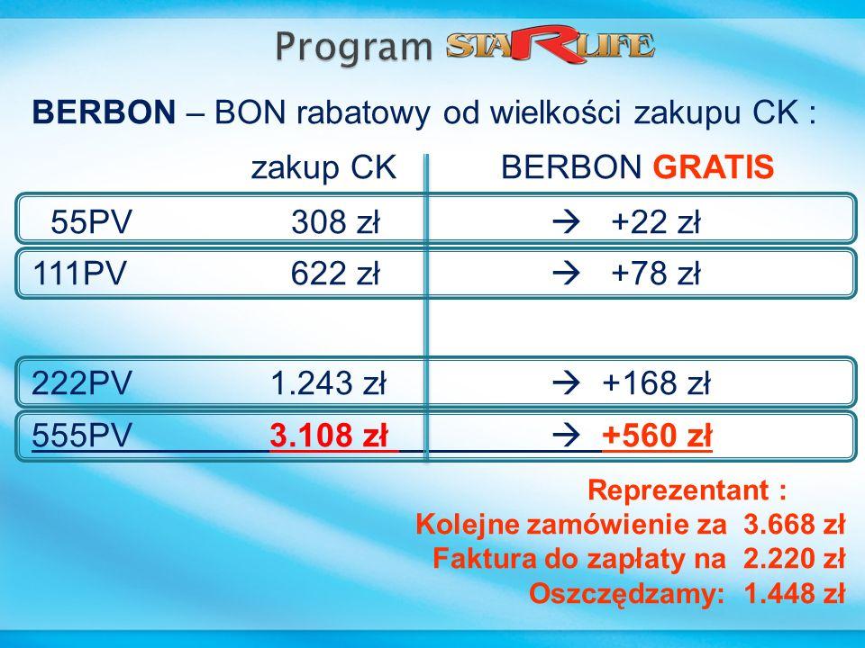 BERBON – BON rabatowy od wielkości zakupu CK : zakup CK BERBON GRATIS 55PV308 zł +22 zł 111PV622 zł +78 zł 222PV 1.243 zł +168 zł 555PV 3.108 zł +560 zł Reprezentant : Kolejne zamówienie za 3.668 zł Faktura do zapłaty na 2.220 zł Oszczędzamy: 1.448 zł