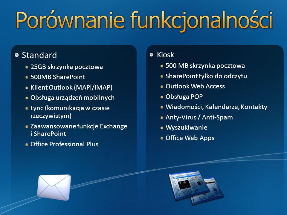 Standard 25GB skrzynka pocztowa 500MB SharePoint Klient Outlook (MAPI/IMAP) Obsługa urządzeń mobilnych Lync (komunikacja w czasie rzeczywistym) Zaawansowane funkcje Exchange i SharePoint Office Professional Plus Kiosk 500 MB skrzynka pocztowa SharePoint tylko do odczytu Outlook Web Access Obsługa POP Wiadomości, Kalendarze, Kontakty Anty-Virus / Anti-Spam Wyszukiwanie Office Web Apps