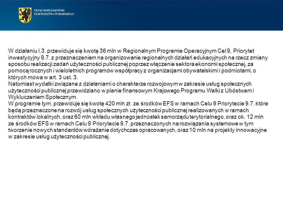 W działaniu I.3. przewiduje się kwotę 36 mln w Regionalnym Programie Operacyjnym Cel 9, Priorytet inwestycyjny 9.7. z przeznaczeniem na organizowanie