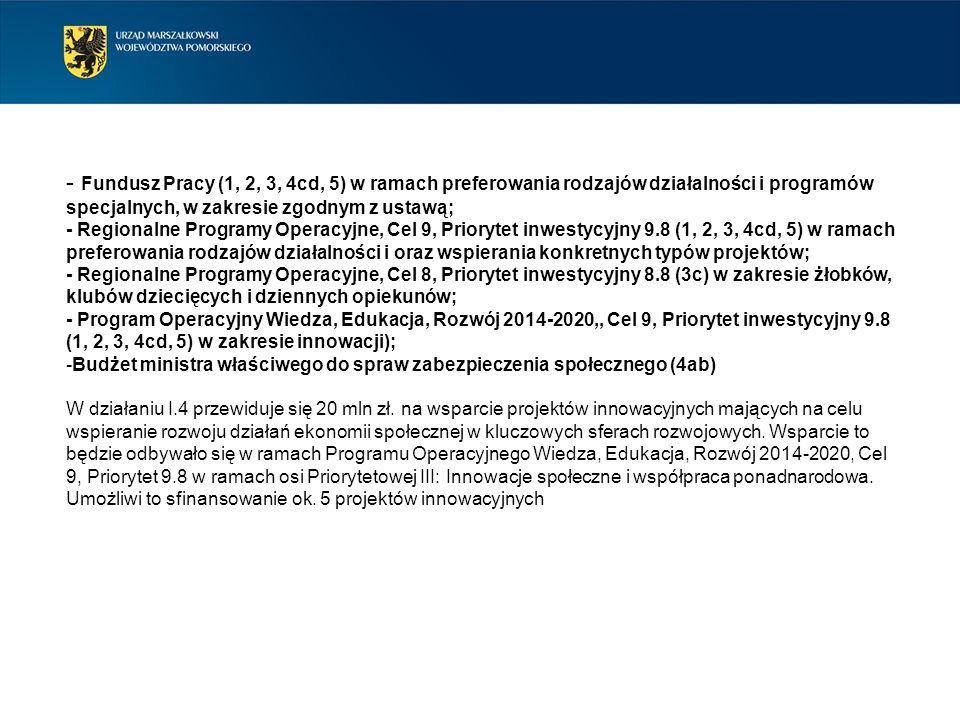 - Fundusz Pracy (1, 2, 3, 4cd, 5) w ramach preferowania rodzajów działalności i programów specjalnych, w zakresie zgodnym z ustawą; - Regionalne Progr