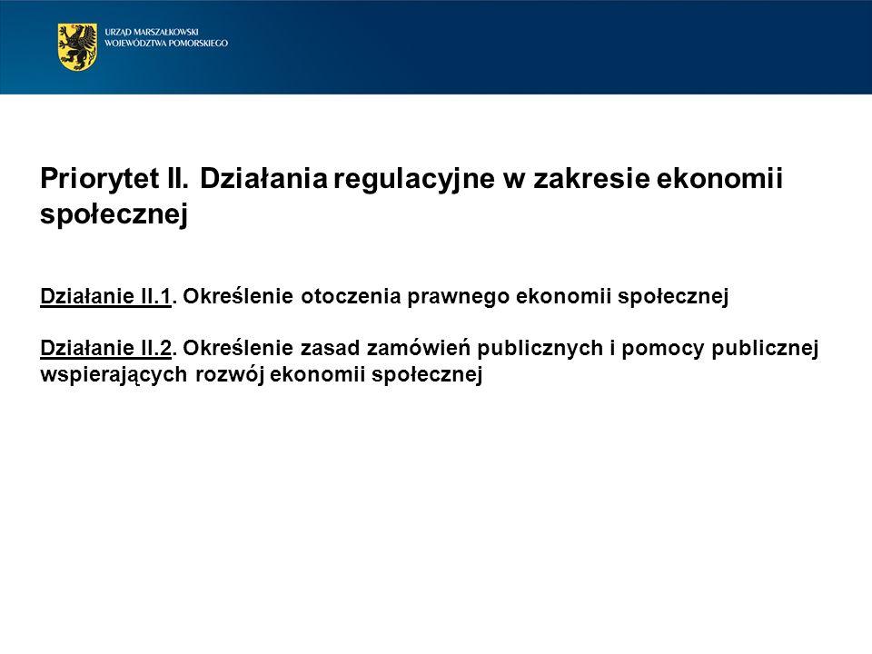 Priorytet II. Działania regulacyjne w zakresie ekonomii społecznej Działanie II.1. Określenie otoczenia prawnego ekonomii społecznej Działanie II.2. O