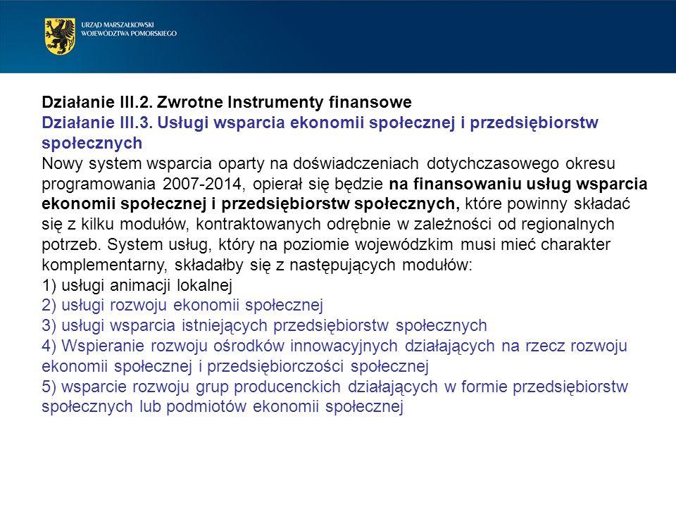 Działanie III.2. Zwrotne Instrumenty finansowe Działanie III.3. Usługi wsparcia ekonomii społecznej i przedsiębiorstw społecznych Nowy system wsparcia