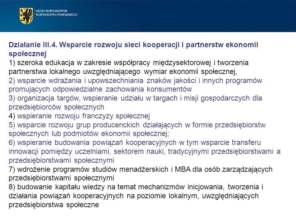 Działanie III.4. Wsparcie rozwoju sieci kooperacji i partnerstw ekonomii społecznej 1) szeroka edukacja w zakresie współpracy międzysektorowej i tworz