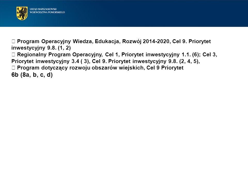 Program Operacyjny Wiedza, Edukacja, Rozwój 2014-2020, Cel 9. Priorytet inwestycyjny 9.8. (1, 2) Regionalny Program Operacyjny, Cel 1, Priorytet inwes
