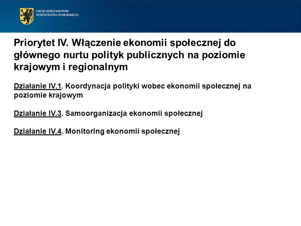 Priorytet IV. Włączenie ekonomii społecznej do głównego nurtu polityk publicznych na poziomie krajowym i regionalnym Działanie IV.1. Koordynacja polit