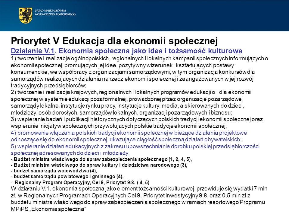 Priorytet V Edukacja dla ekonomii społecznej Działanie V.1. Ekonomia społeczna jako idea i tożsamość kulturowa 1) tworzenie i realizacja ogólnopolskic