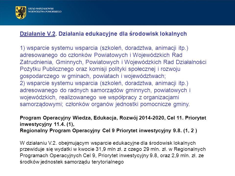 Działanie V.2. Działania edukacyjne dla środowisk lokalnych 1) wsparcie systemu wsparcia (szkoleń, doradztwa, animacji itp.) adresowanego do członków