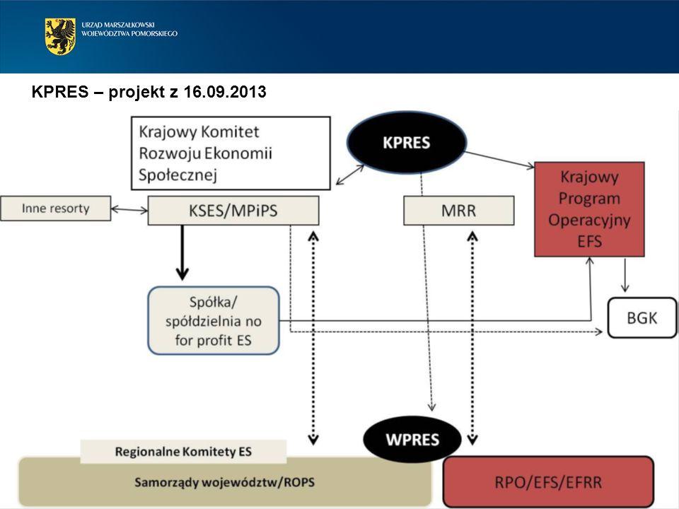 KPRES – projekt z 16.09.2013