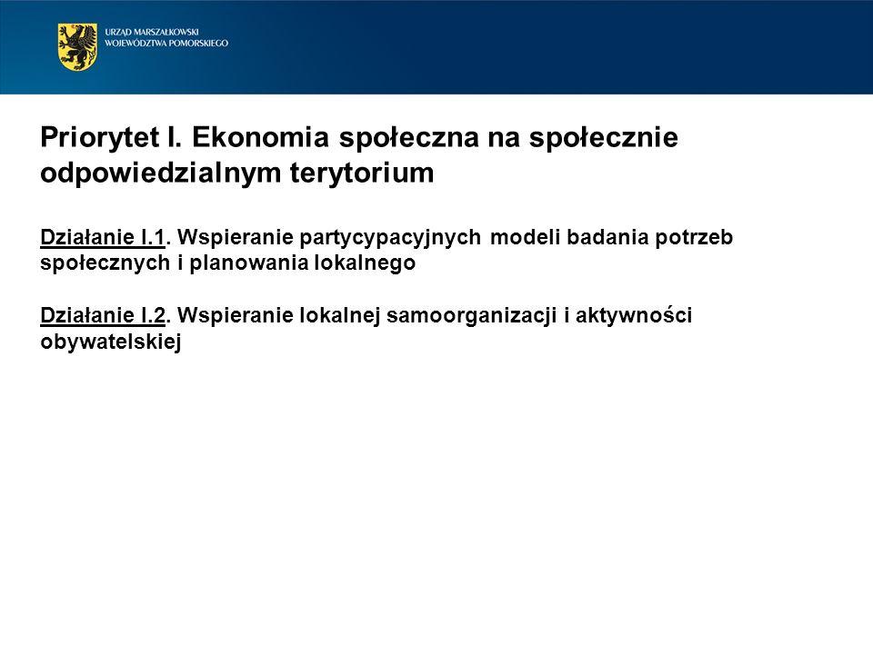 Priorytet I. Ekonomia społeczna na społecznie odpowiedzialnym terytorium Działanie I.1. Wspieranie partycypacyjnych modeli badania potrzeb społecznych