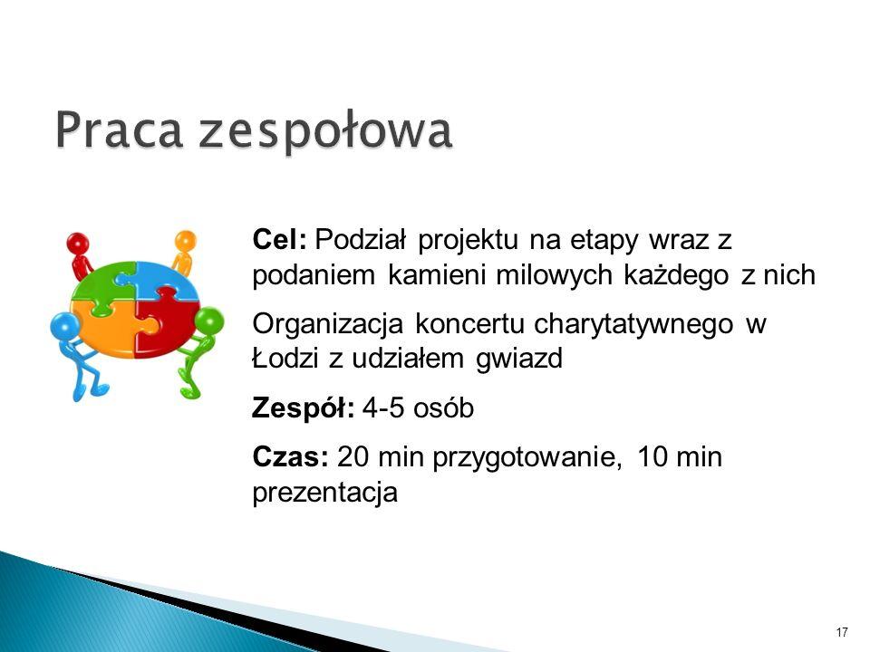 17 Cel: Podział projektu na etapy wraz z podaniem kamieni milowych każdego z nich Organizacja koncertu charytatywnego w Łodzi z udziałem gwiazd Zespół