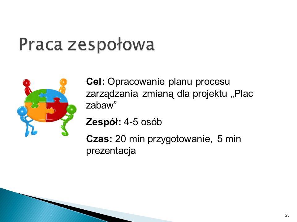 28 Cel: Opracowanie planu procesu zarządzania zmianą dla projektu Plac zabaw Zespół: 4-5 osób Czas: 20 min przygotowanie, 5 min prezentacja