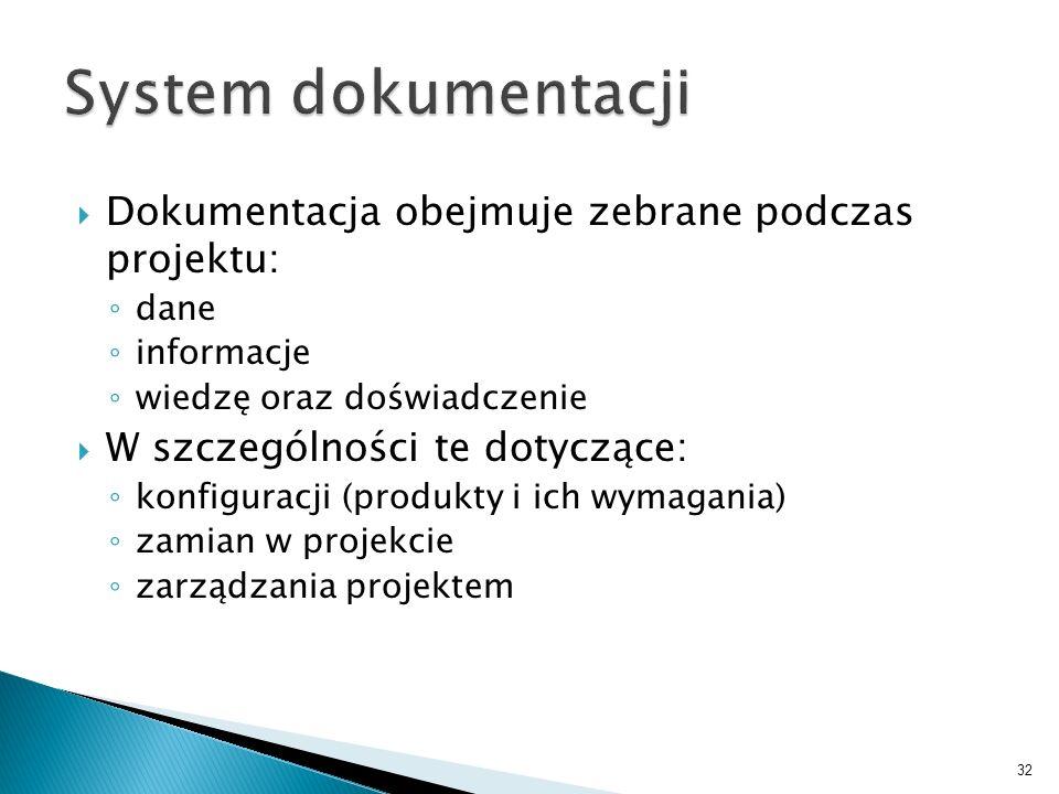 Dokumentacja obejmuje zebrane podczas projektu: dane informacje wiedzę oraz doświadczenie W szczególności te dotyczące: konfiguracji (produkty i ich w