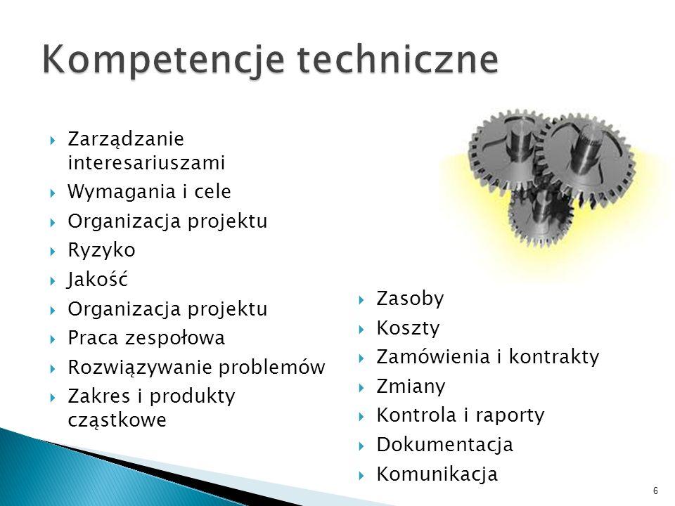 Zarządzanie interesariuszami Wymagania i cele Organizacja projektu Ryzyko Jakość Organizacja projektu Praca zespołowa Rozwiązywanie problemów Zakres i
