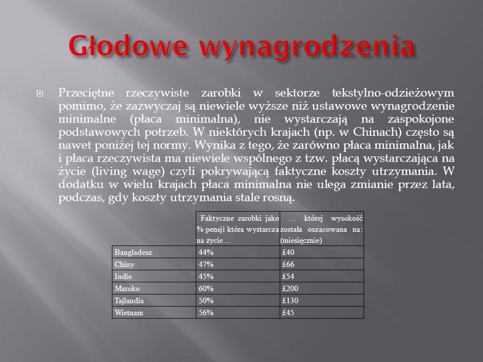 Większość ubrań, które kupujemy w Polsce jest produkowana w Azji czy Europie Wschodniej.