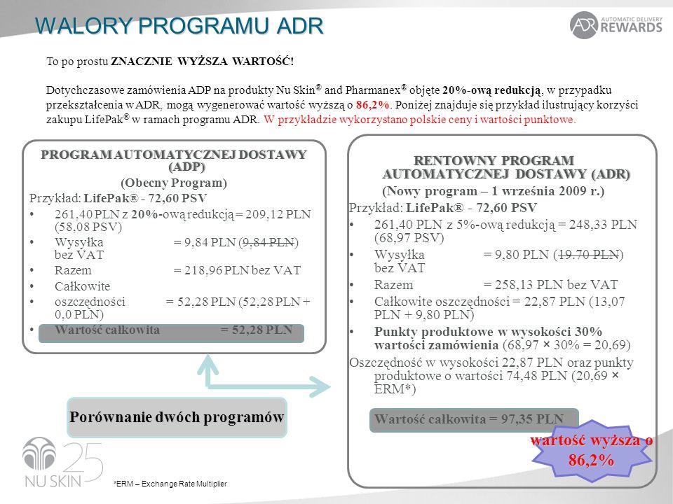 RENTOWNY PROGRAM AUTOMATYCZNEJ DOSTAWY (ADR) (Nowy program – 1 września 2009 r.) Przykład: LifePak® - 72,60 PSV 261,40 PLN z 5%-ową redukcją = 248,33 PLN (68,97 PSV) Wysyłka= 9,80 PLN (19.70 PLN) bez VAT Razem= 258,13 PLN bez VAT Całkowite oszczędności = 22,87 PLN (13,07 PLN + 9,80 PLN) Punkty produktowe w wysokości 30% wartości zamówienia (68,97 × 30% = 20,69) Oszczędność w wysokości 22,87 PLN oraz punkty produktowe o wartości 74,48 PLN (20,69 × ERM*) Wartość całkowita = 97,35 PLN PROGRAM AUTOMATYCZNEJ DOSTAWY (ADP) (Obecny Program) Przykład: LifePak® - 72,60 PSV 261,40 PLN z 20%-ową redukcją = 209,12 PLN (58,08 PSV) Wysyłka = 9,84 PLN (9,84 PLN) bez VAT Razem = 218,96 PLN bez VAT Całkowite oszczędności = 52,28 PLN (52,28 PLN + 0,0 PLN) Wartość całkowita = 52,28 PLN WALORY PROGRAMU ADR To po prostu ZNACZNIE WYŻSZA WARTOŚĆ.