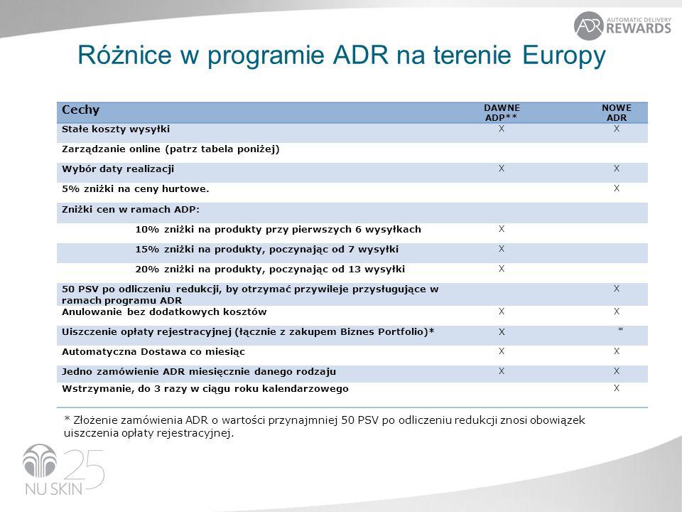 Różnice w programie ADR na terenie Europy Cechy DAWNE ADP** NOWE ADR Stałe koszty wysyłki XX Zarządzanie online (patrz tabela poniżej) Wybór daty realizacji XX 5% zniżki na ceny hurtowe.