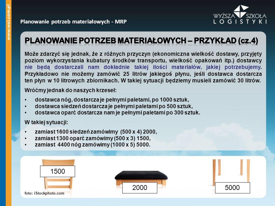Planowanie potrzeb materiałowych - MRP foto: iStockphoto.com 1500 20005000
