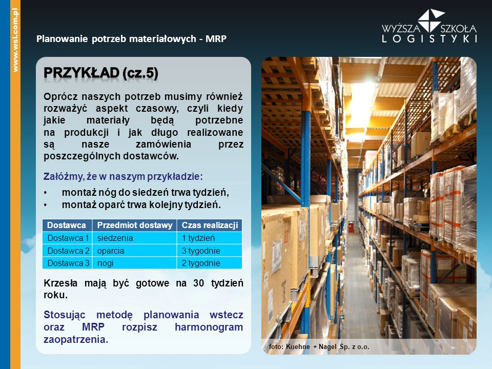 Planowanie potrzeb materiałowych - MRP DostawcaPrzedmiot dostawyCzas realizacji Dostawca 1siedzenia1 tydzień Dostawca 2oparcia3 tygodnie Dostawca 3nogi2 tygodnie foto: Kuehne + Nagel Sp.