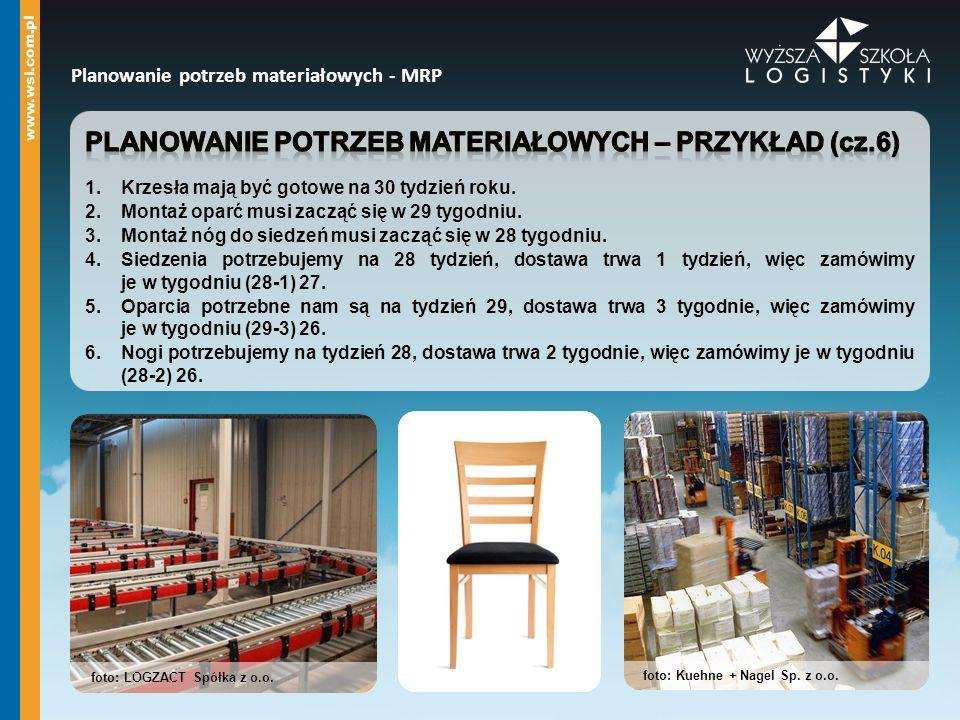 Planowanie potrzeb materiałowych - MRP foto: Kuehne + Nagel Sp. z o.o. foto: LOGZACT Spółka z o.o.