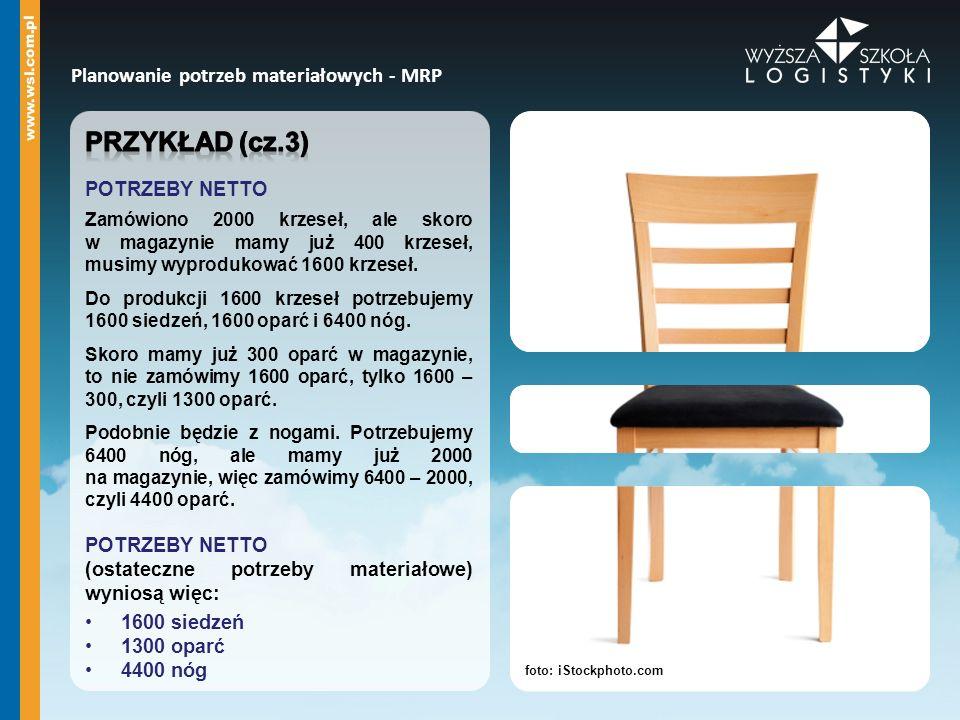 Planowanie potrzeb materiałowych - MRP foto: iStockphoto.com