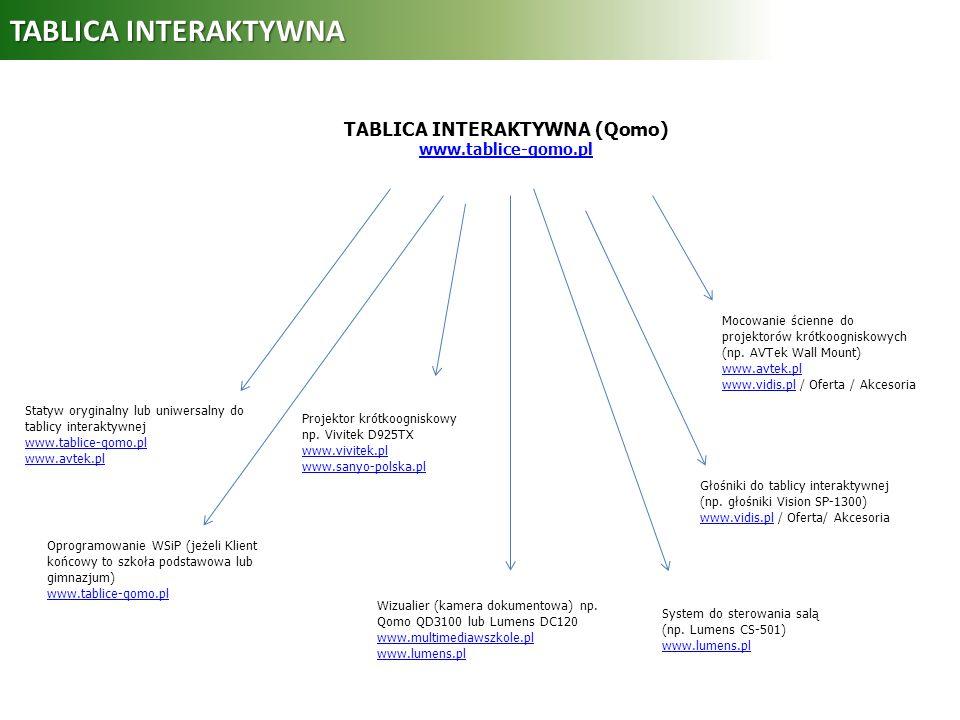 TABLICA INTERAKTYWNA (Qomo) www.tablice-qomo.pl www.tablice-qomo.pl Wizualier (kamera dokumentowa) np. Qomo QD3100 lub Lumens DC120 www.multimediawszk