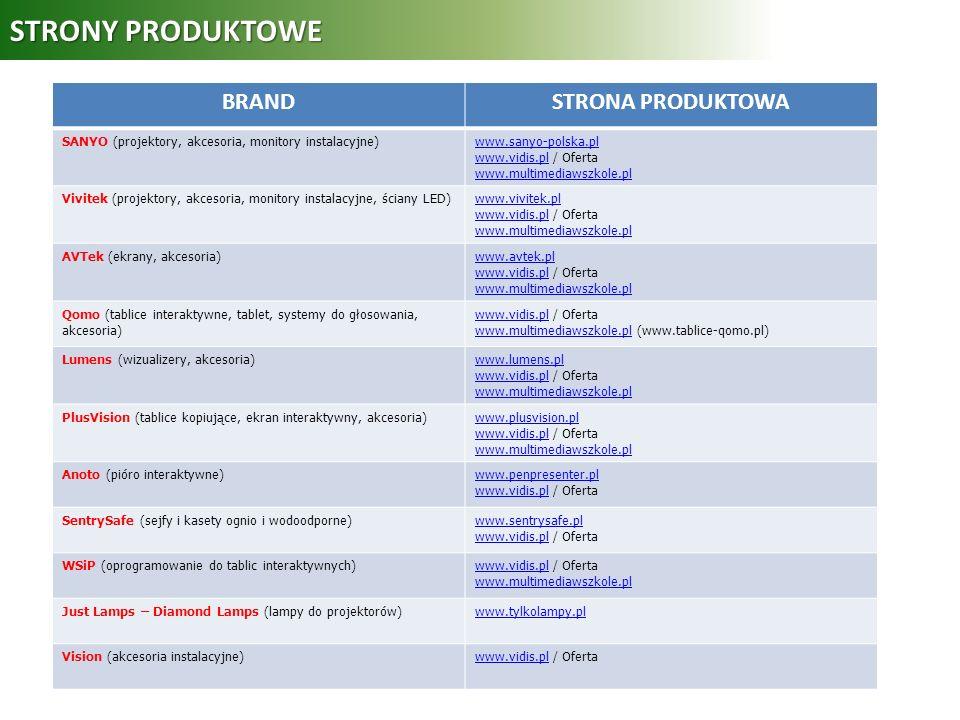 STRONY PRODUKTOWE BRANDSTRONA PRODUKTOWA SANYO (projektory, akcesoria, monitory instalacyjne)www.sanyo-polska.pl www.vidis.plwww.vidis.pl / Oferta www