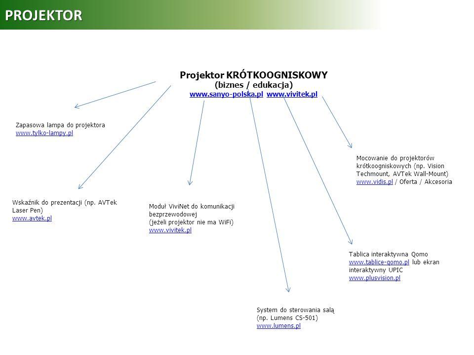 PROJEKTOR Projektor KRÓTKOOGNISKOWY (biznes / edukacja) www.sanyo-polska.plwww.sanyo-polska.pl www.vivitek.plwww.vivitek.pl Mocowanie do projektorów k