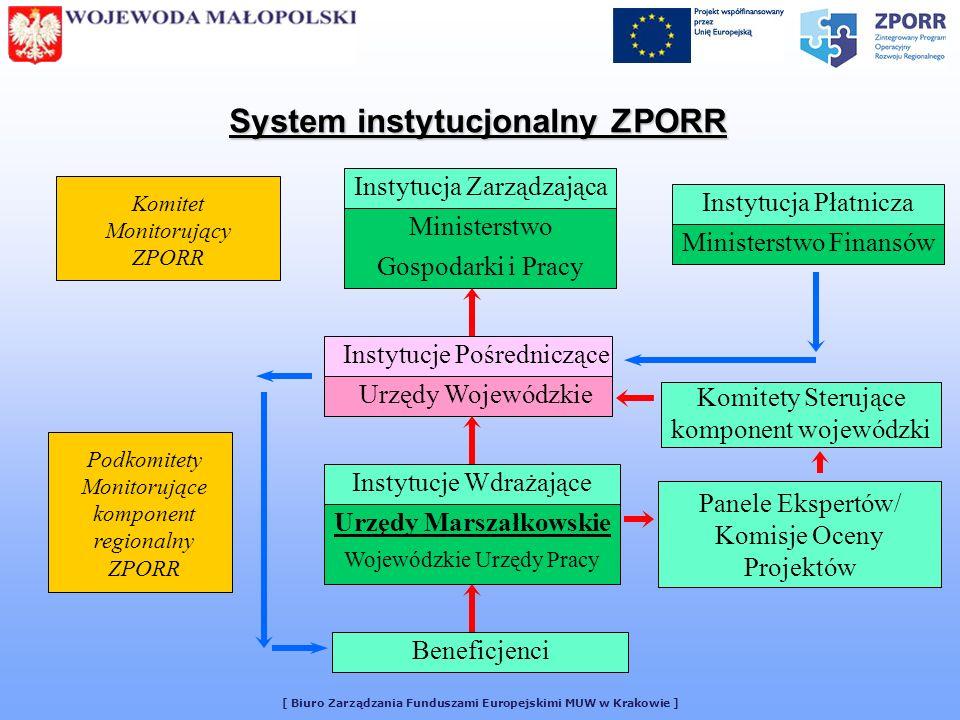 [ Biuro Zarządzania Funduszami Europejskimi MUW w Krakowie ] Instytucja Pośrednicząca w województwie małopolskim Instytucja Pośrednicząca jest odpowiedzialna za stworzenie i wdrożenie systemu zarządzania i kontroli gwarantującego prawidłowość wdrażania projektów oraz wykonywanych operacji finansowych w ramach ZPORR