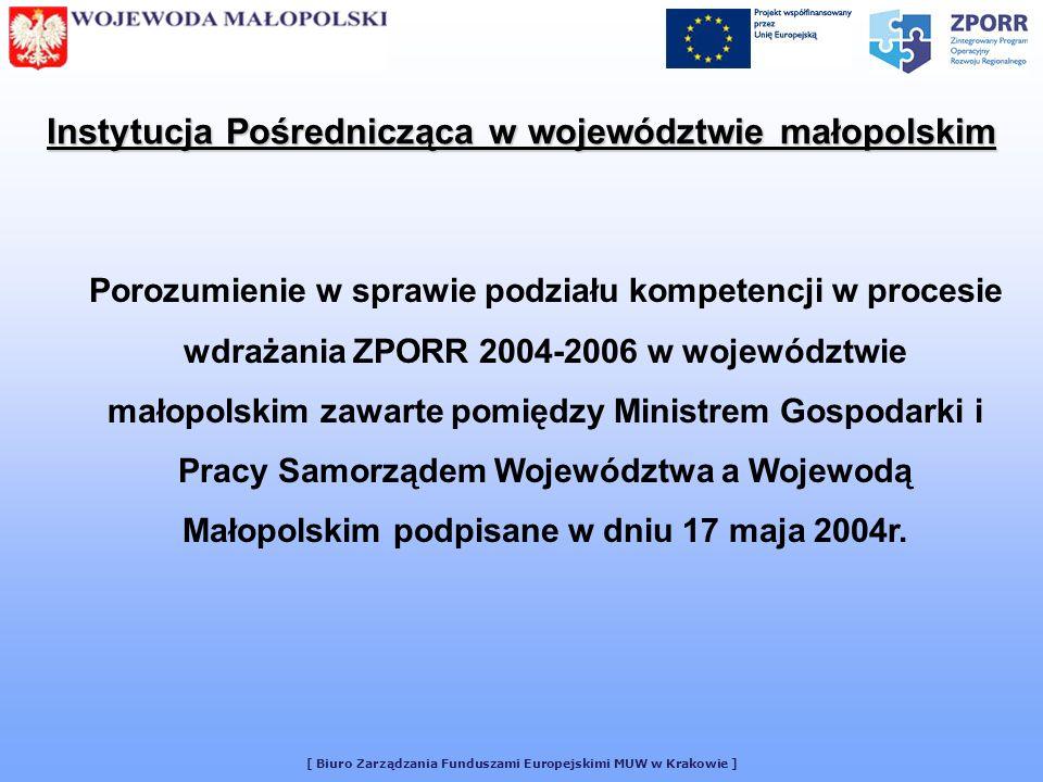 [ Biuro Zarządzania Funduszami Europejskimi MUW w Krakowie ] Przygotowuje i zawiera umowy, oraz aneksy do nich, o dofinansowanie projektów w ramach Priorytetu I i III (z wyłączeniem działania 3.4.) z Europejskiego Funduszu Rozwoju Regionalnego z Beneficjentami Przygotowuje i podpisuje na podstawie Ramowego Planu Realizacji Działania umowy finansowania działania z Instytucją Wdrażającą działań 2.1 – 2.6 (EFS) oraz działania 3.4 (EFRR) Instytucja Pośrednicząca w województwie małopolskim W zakresie zawierania umów