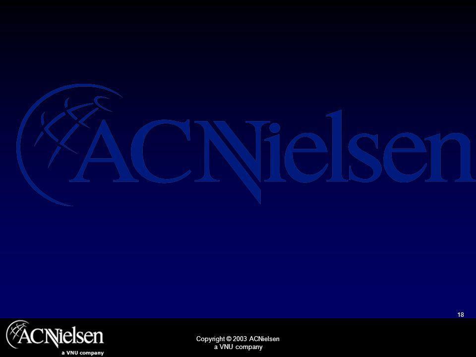 18 Copyright © 2003 ACNielsen a VNU company