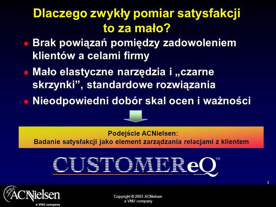 4 Copyright © 2003 ACNielsen a VNU company Cele firmy Rozwój współpracy z klientami Zwiększenie liczby i wielkości zamówień Lojalność Indeks eQ mówi o skuteczności działań Wskaźniki zaangażowania i zagrożenia mówią o prawdopodobnych zachowaniach klientów