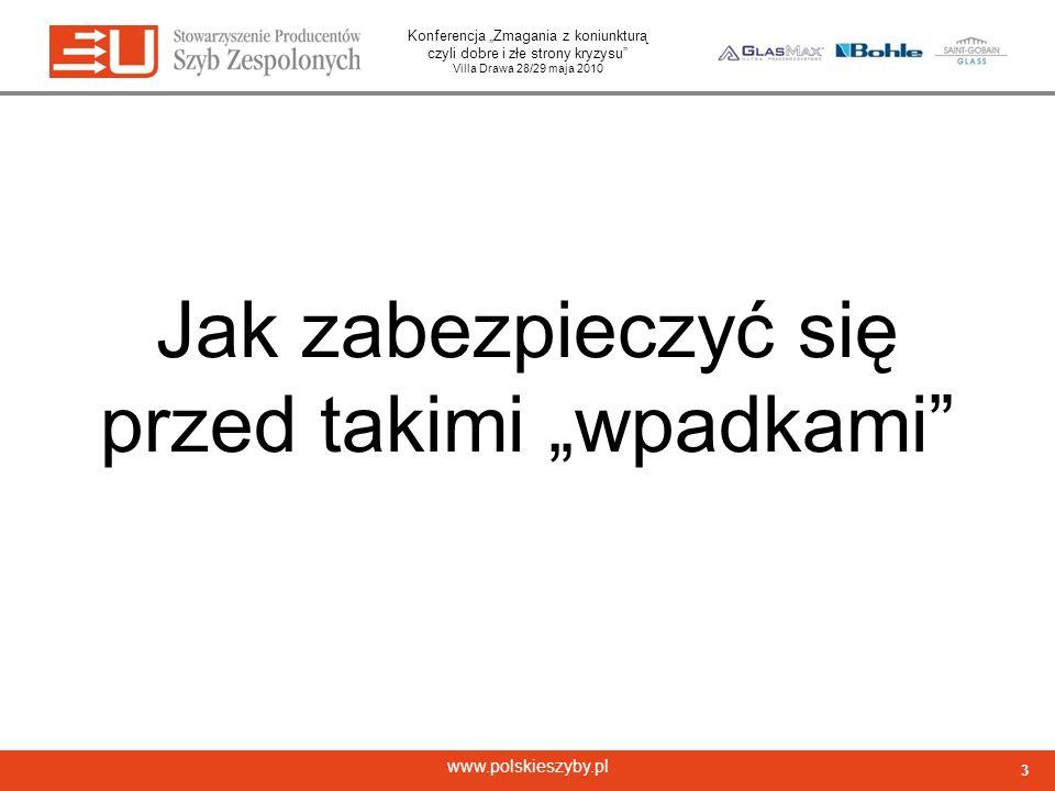Konferencja Zmagania z koniunkturą czyli dobre i złe strony kryzysu Villa Drawa 28/29 maja 2010 www.polskieszyby.pl Dziękuję za uwagę.