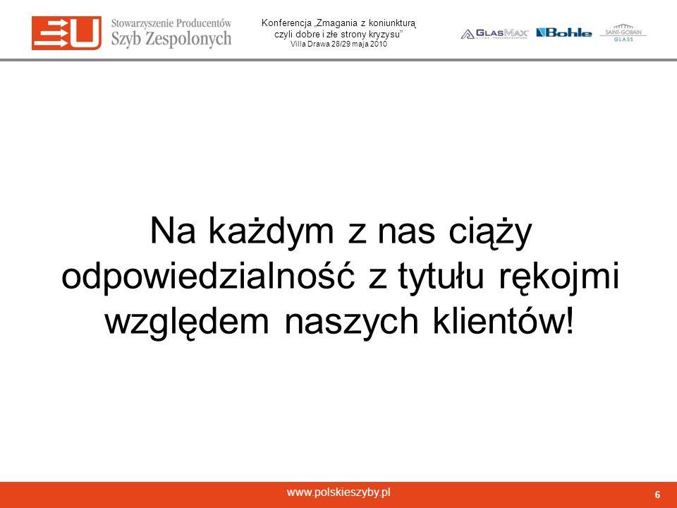 Konferencja Zmagania z koniunkturą czyli dobre i złe strony kryzysu Villa Drawa 28/29 maja 2010 www.polskieszyby.pl Sprzedawca jest zwolniony od tej odpowiedzialności jeśli Kupujący o wadzie wiedział w chwili zawarcia umowy (art.