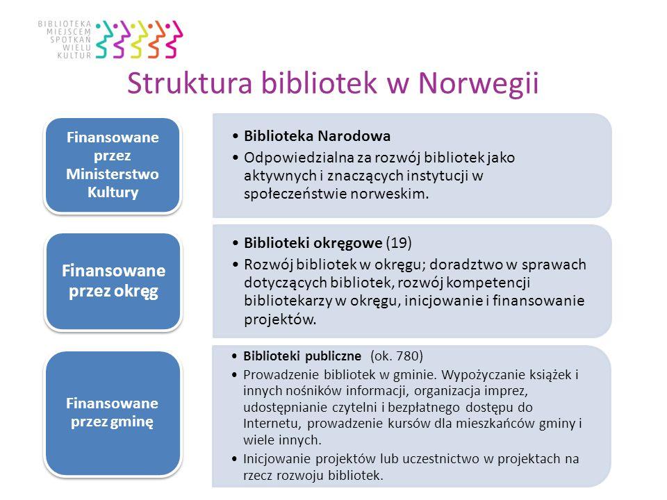 Struktura bibliotek w Norwegii Biblioteka Narodowa Odpowiedzialna za rozwój bibliotek jako aktywnych i znaczących instytucji w społeczeństwie norweskim.