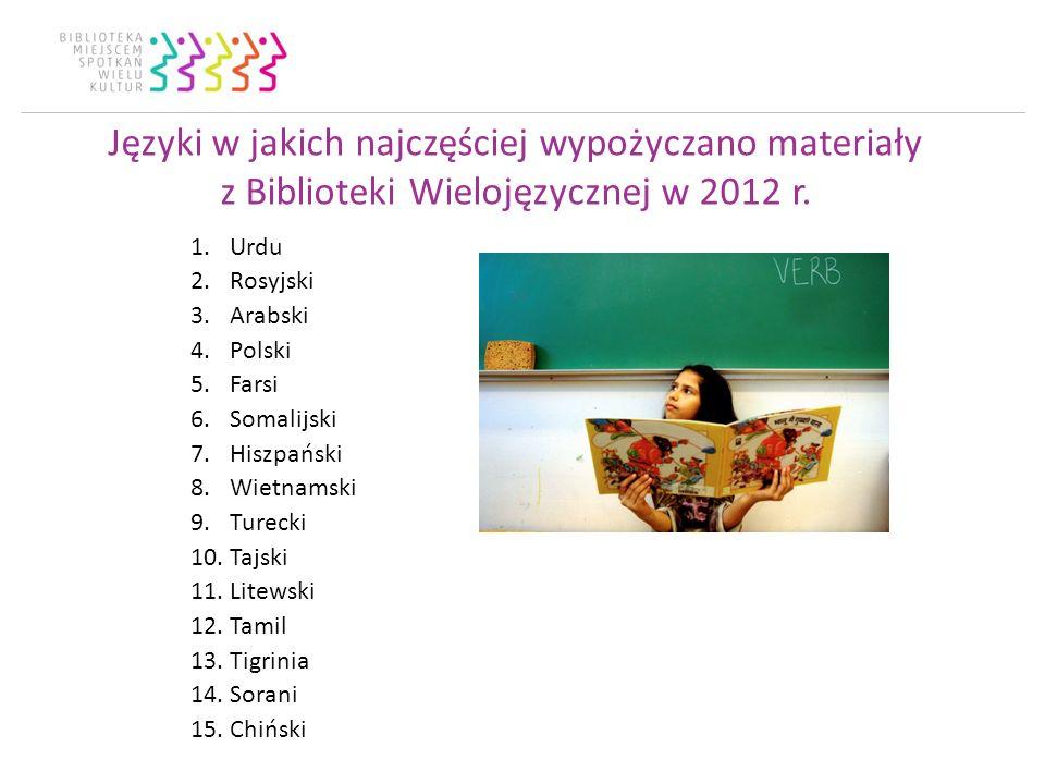 Języki w jakich najczęściej wypożyczano materiały z Biblioteki Wielojęzycznej w 2012 r.
