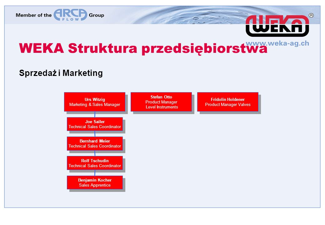 WEKA Struktura przedsiębiorstwa Joe Sailer Technical Sales Coordinator Joe Sailer Technical Sales Coordinator Bernhard Meier Technical Sales Coordinat