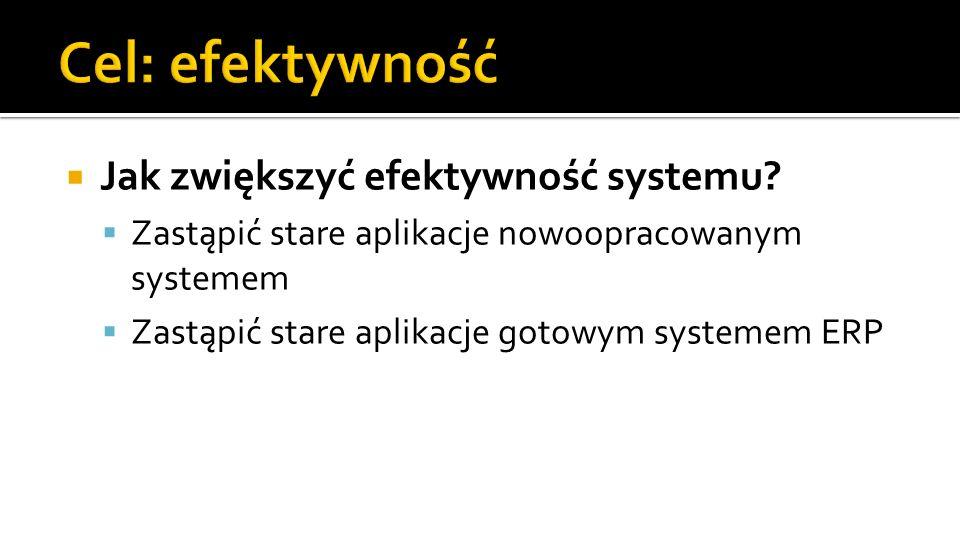 Jak zwiększyć efektywność systemu? Zastąpić stare aplikacje nowoopracowanym systemem Zastąpić stare aplikacje gotowym systemem ERP